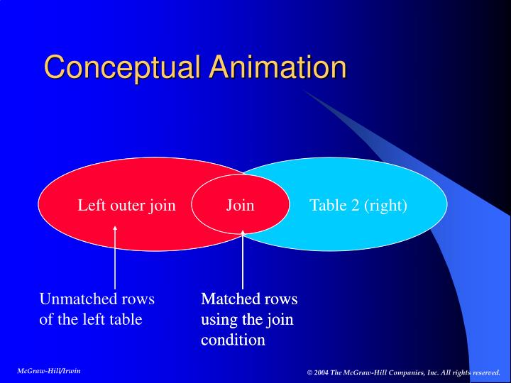 Conceptual animation1