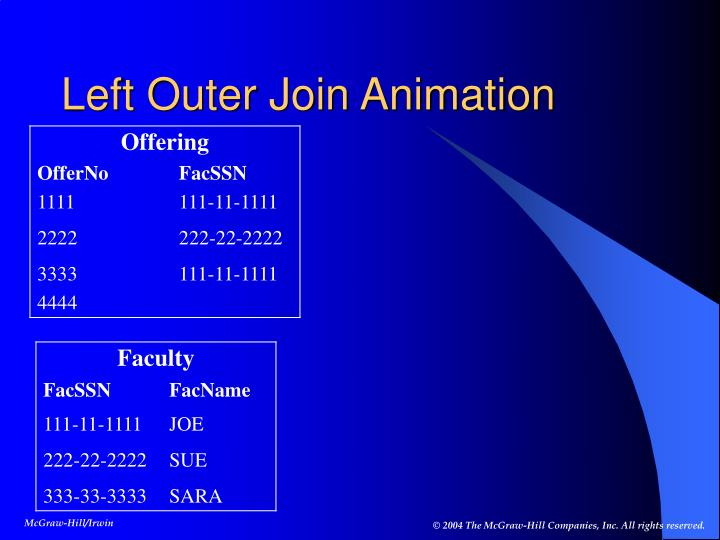 Left Outer Join Animation