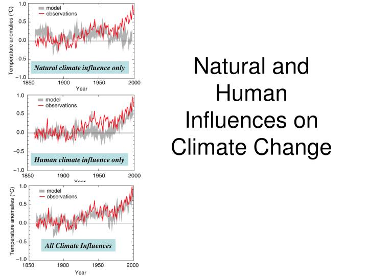 natural and human influences on climate change n.