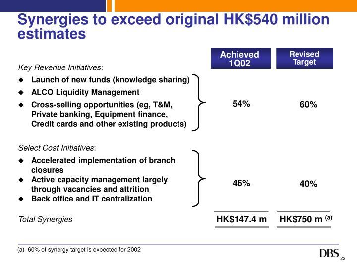Synergies to exceed original HK$540 million estimates
