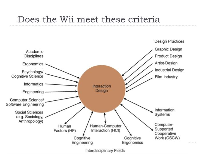 Does the Wii meet these criteria