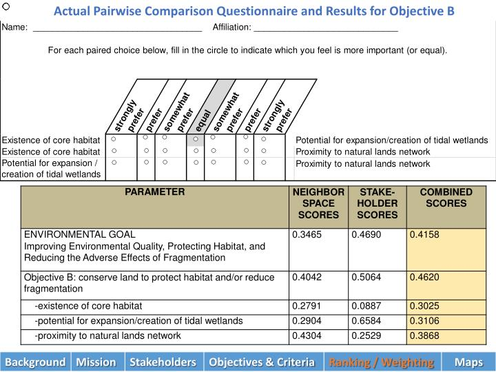 Actual Pairwise Comparison Questionnaire and Results for Objective B
