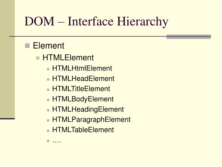 DOM – Interface Hierarchy