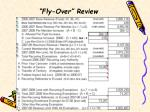 fly over review