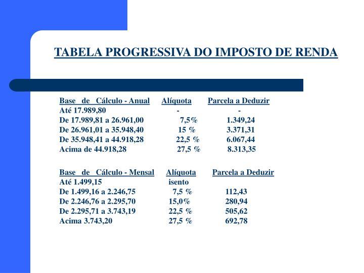 TABELA PROGRESSIVA DO IMPOSTO DE RENDA