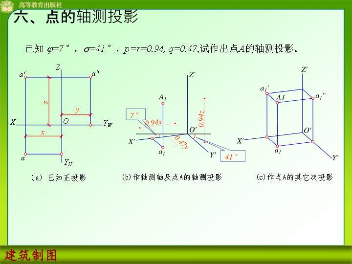 六、点的轴测投影