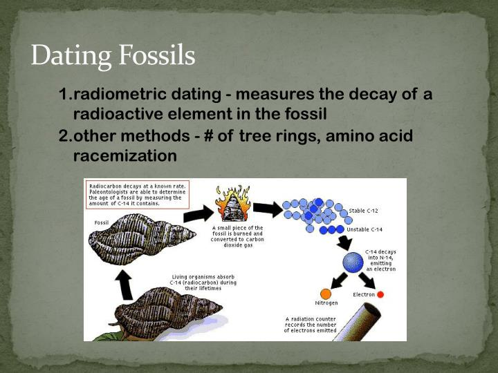 2 ways of dating fossils
