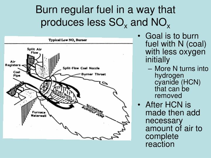 Burn regular fuel in a way that produces less SO