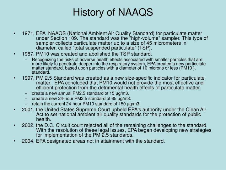 History of NAAQS