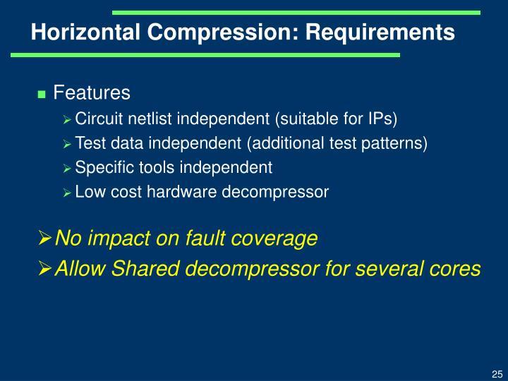 Horizontal Compression: Requirements