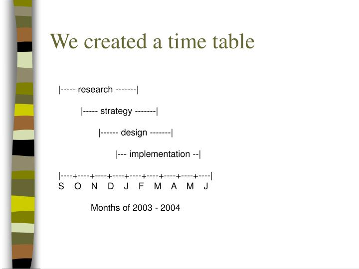 We created a time table