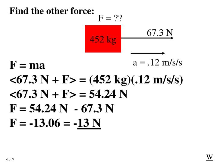 Find the other force: