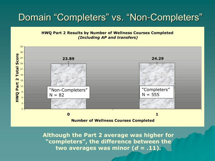 """Domain """"Completers"""" vs. """"Non-Completers"""""""
