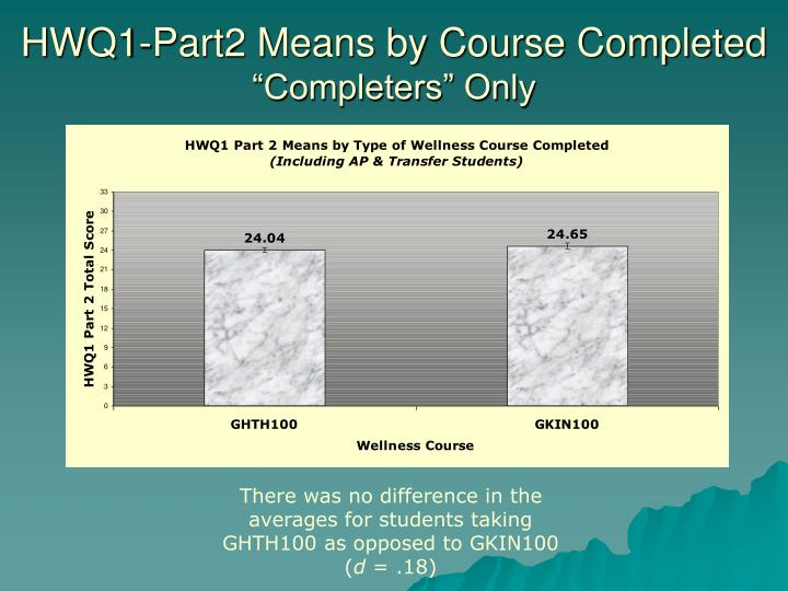 HWQ1-Part2 Means by Course Completed