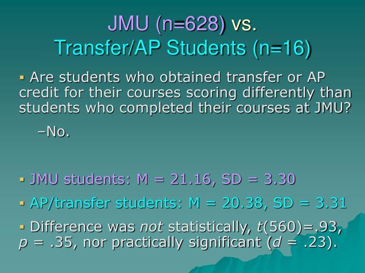 JMU (n=628)