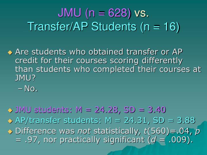 JMU (n = 628)