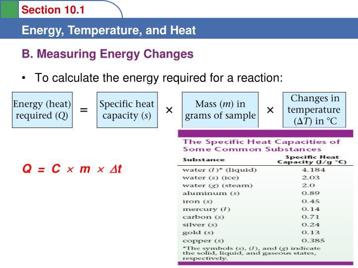 B. Measuring Energy Changes