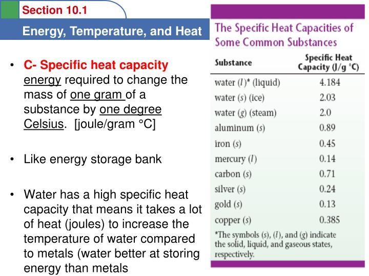 C- Specific heat capacity