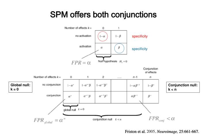 SPM offers both conjunctions