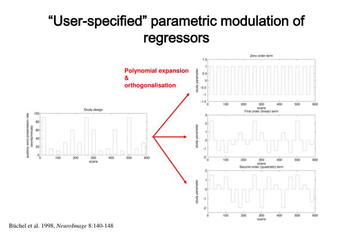 """""""User-specified"""" parametric modulation of regressors"""