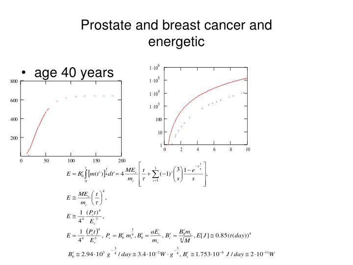 Prostate and breast cancer and