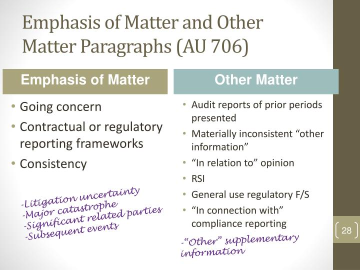 Emphasis of Matter and Other Matter Paragraphs (AU 706)