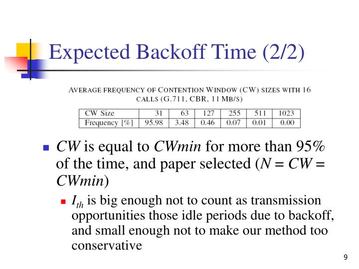 Expected Backoff Time (2/2)