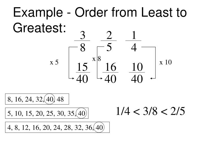 Example - Order from Least to Greatest: