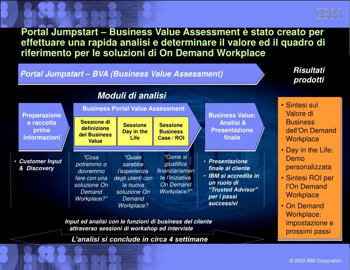 Portal Jumpstart – Business Value Assessment è stato creato per effettuare una rapida analisi e d...