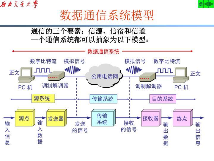 数据通信系统