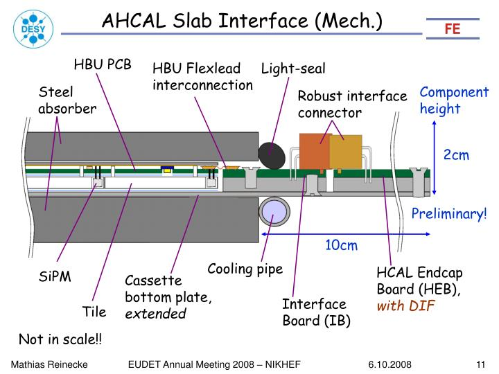 AHCAL Slab Interface (Mech.)