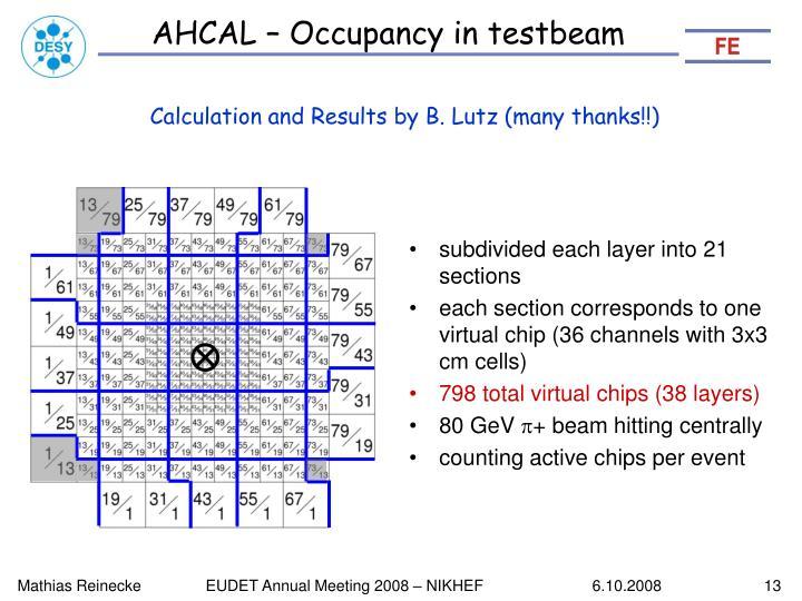 AHCAL – Occupancy in testbeam