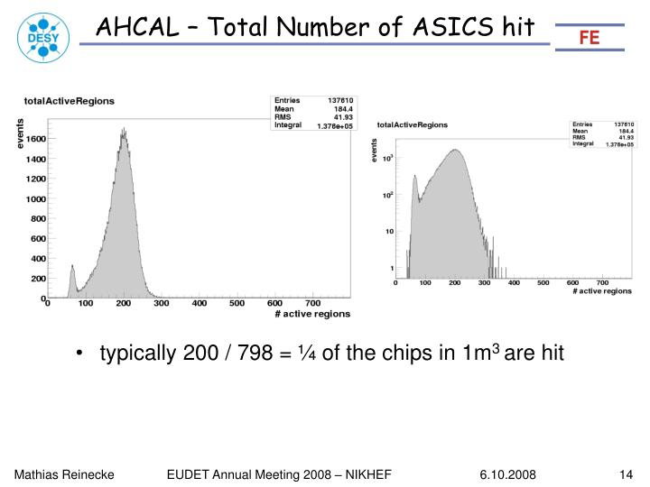 AHCAL – Total Number of ASICS hit