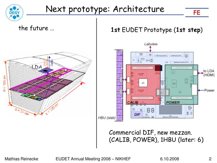Next prototype: Architecture