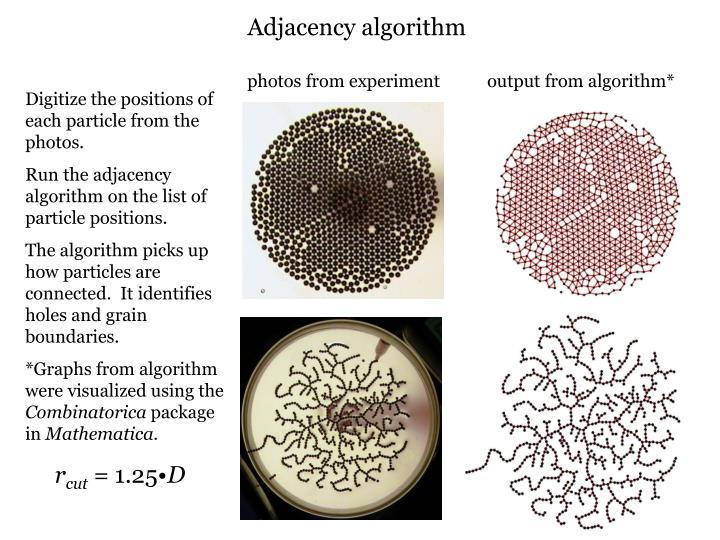 Adjacency algorithm