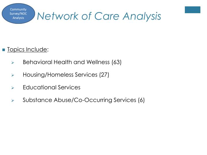 Network of Care Analysis