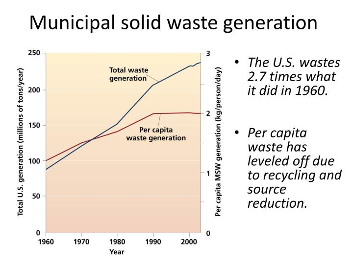 municipal solid wastes at national level essay Quality improvement of municipal solid wastes management in alexandria governorate - heba fahmy - master's thesis - environmental sciences - publish your bachelor's or master's thesis, dissertation, term paper or essay.