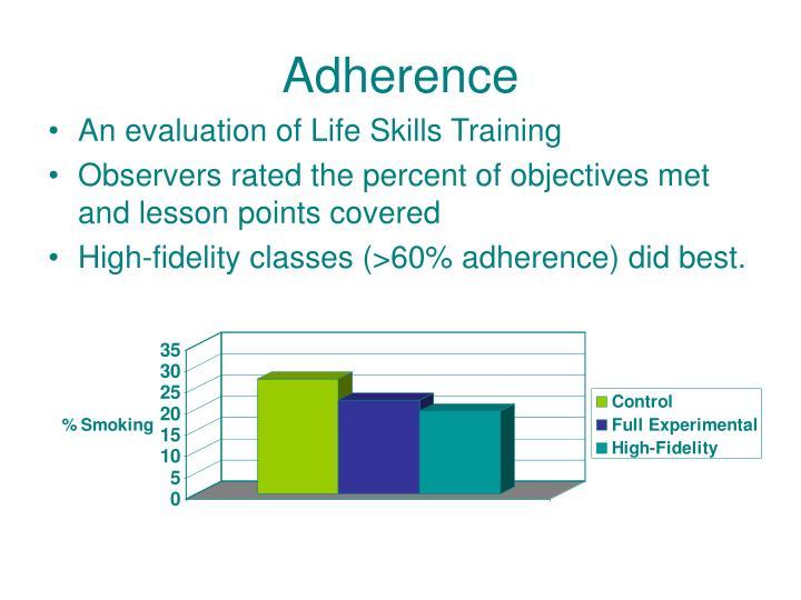 Adherence