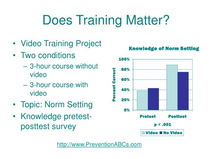 Does Training Matter?