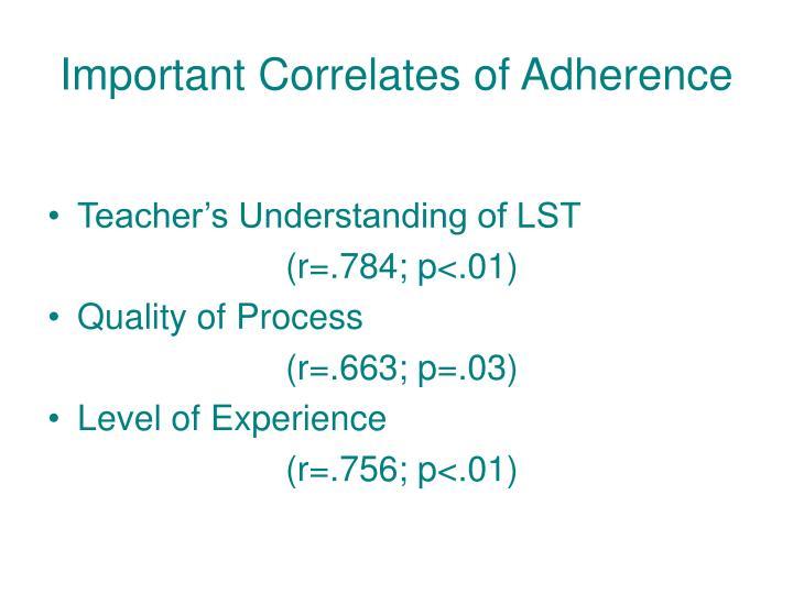 Important Correlates of Adherence