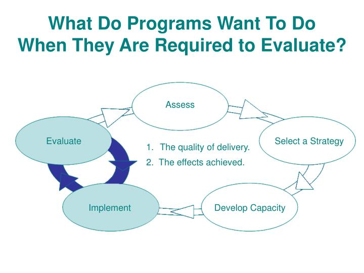 What Do Programs Want To Do
