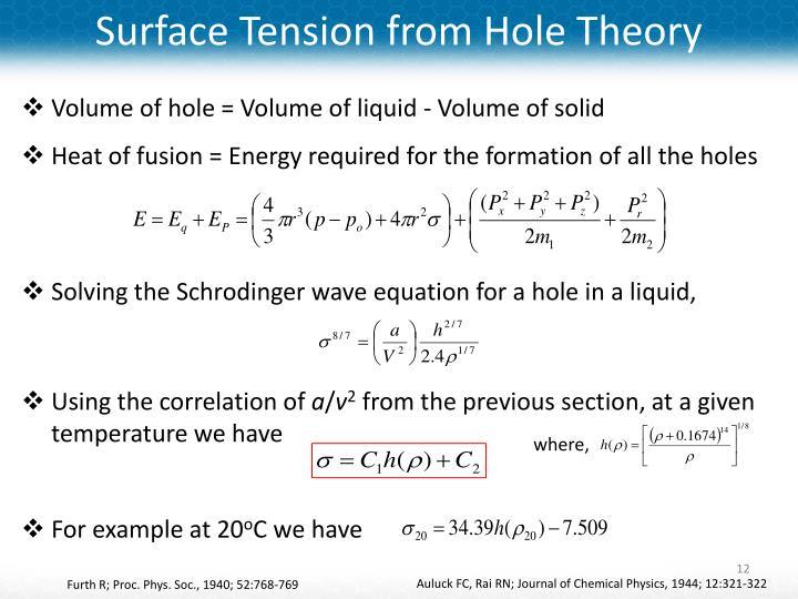 Surface Tension from Hole Theory