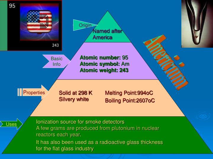 Ionization source for smoke detectors