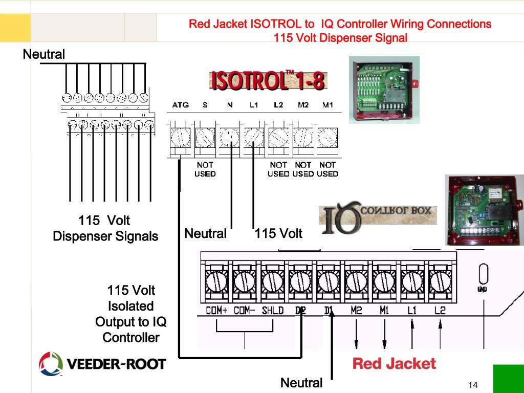 ppt red jacket isotorol controllers training powerpoint quicksilver throttle control diagram