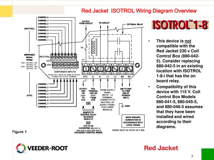 red jacket isotrol wiring diagram overview n ppt red jacket isotorol controllers training powerpoint