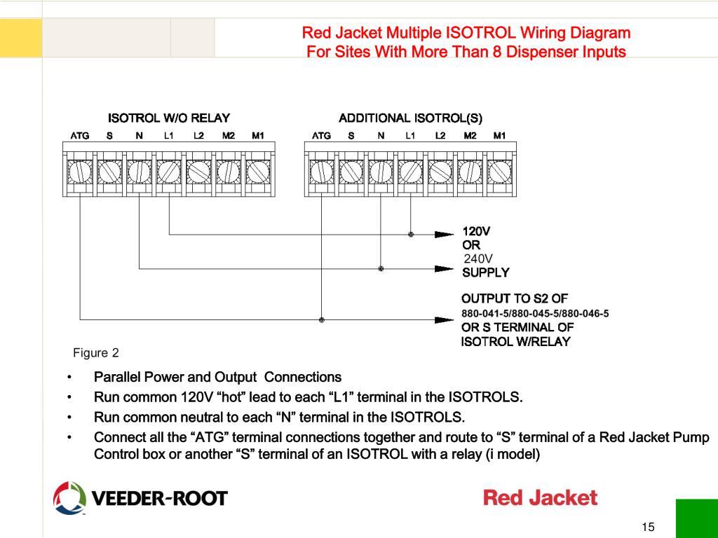 automotive wiring diagram ppt wiring diagram automotive chassis diagrams automotive wiring diagram ppt #10