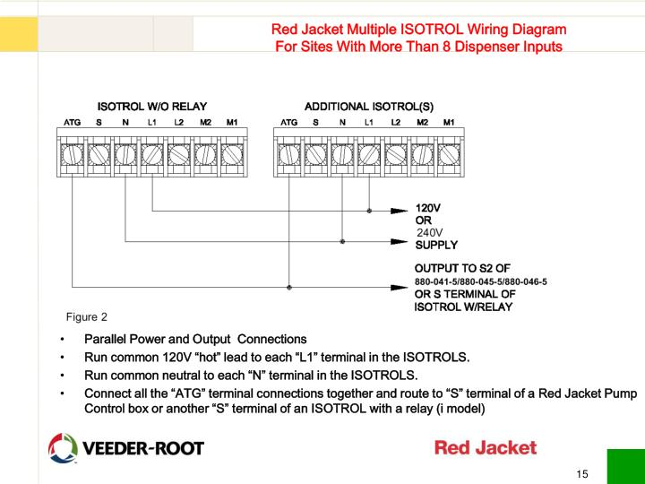 lowrider hydraulics switch wiring diagram for 8 lowrider red jacket water pump wiring diagram red jacket pump wiring diagram