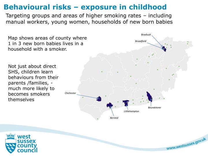 Behavioural risks – exposure in childhood