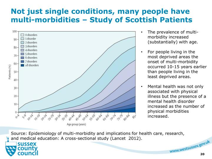 Not just single conditions, many people have multi-morbidities – Study of Scottish Patients