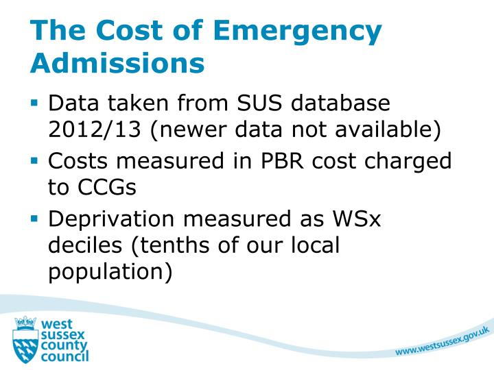 The Cost of Emergency Admissions